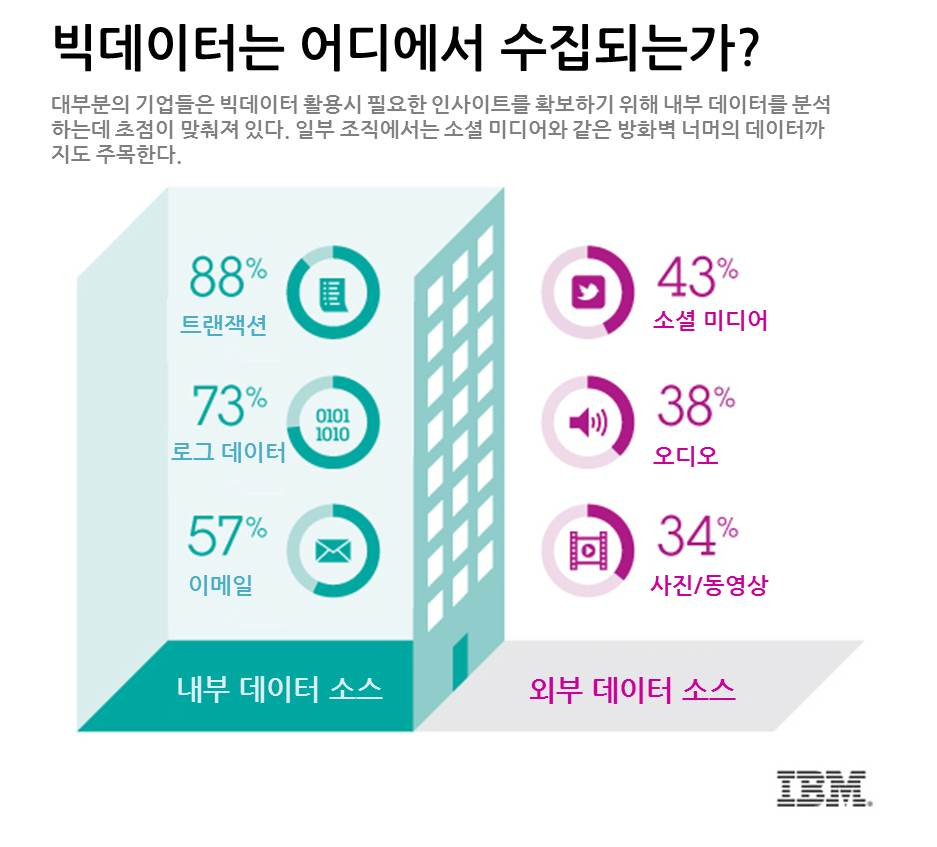 ibm growth analysis View detailed financial information, real-time news, videos, quotes and analysis on international business machines corp (nyse:ibm) explore commentary on.
